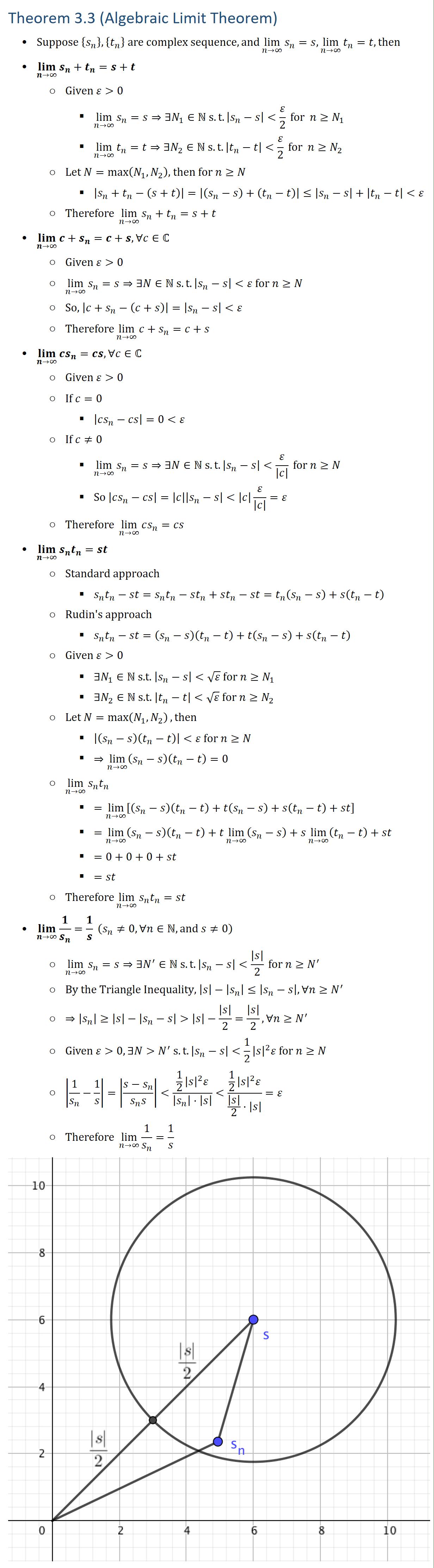 Theorem 3.3 (Algebraic Limit Theorem) • Suppose {s_n },{t_n } are complex sequence, and lim_(n→∞)〖s_n 〗=s,lim_(n→∞)〖t_n 〗=t, then • (lim)_(n→∞)〖s_n+t_n 〗=s+t ○ Given ε 0 § lim_(n→∞)〖s_n 〗=s⇒∃N_1∈N s.t. |s_n−s| ε/2 for n≥N_1 § lim_(n→∞)〖t_n 〗=t⇒∃N_2∈N s.t. |t_n−t| ε/2 for n≥N_2 ○ Let N=max(N_1,N_2 ), then for n≥N § |s_n+t_n−(s+t)|=|(s_n−s)+(t_n−t)|≤|s_n−s|+|t_n−t| ε ○ Therefore lim_(n→∞)〖s_n+t_n 〗=s+t • (lim)_(n→∞)〖c+s_n 〗=c+s, ∀c∈ℂ ○ Given ε 0 ○ lim_(n→∞)〖s_n 〗=s⇒∃N∈N s.t.|s_n−s| ε for n≥N ○ So, |c+s_n−(c+s)|=|s_n−s| ε ○ Therefore lim_(n→∞)〖c+s_n 〗=c+s • (lim)_(n→∞)〖cs_n 〗=cs, ∀c∈ℂ ○ Given ε 0 ○ If c=0 § |cs_n−cs|=0 ε ○ If c≠0 § lim_(n→∞)〖s_n 〗=s⇒∃N∈N s.t. |s_n−s| ε/|c| for n≥N § So |cs_n−cs|=|c||s_n−s| |c| ε/|c| =ε ○ Therefore lim_(n→∞)〖cs_n 〗=cs • (lim)_(n→∞)〖s_n t_n 〗=st ○ Standard approach § s_n t_n−st=s_n t_n−st_n+st_n−st=t_n (s_n−s)+s(t_n−t) ○ Rudin s approach § s_n t_n−st=(s_n−s)(t_n−t)+t(s_n−s)+s(t_n−t) ○ Given ε 0 § ∃N_1∈N s.t. |s_n−s| √ε for n≥N_1 § ∃N_2∈N s.t. |t_n−t| √ε for n≥N_2 ○ Let N=max(N_1,N_2 ),then § |(s_n−s)(t_n−t)| ε for n≥N § ⇒lim_(n→∞)(s_n−s)(t_n−t)=0 ○ lim_(n→∞)〖s_n t_n 〗 § =lim_(n→∞)[(s_n−s)(t_n−t)+t(s_n−s)+s(t_n−t)+st] § =lim_(n→∞)(s_n−s)(t_n−t)+t lim_(n→∞)(s_n−s)+s lim_(n→∞)(t_n−t)+st § =0+0+0+st § =st ○ Therefore lim_(n→∞)〖s_n t_n 〗=st • (lim)_(n→∞)〖1/s_n 〗=1/s (s_n≠0, ∀n∈N and s≠0) ○ lim_(n→∞)〖s_n 〗=s⇒∃N^′∈N s.t. |s_n−s| |s|/2 for n≥N^′ ○ By the Triangle Inequality, |s|−|s_n |≤|s_n−s|,∀n≥N^′ ○ ⇒|s_n |≥|s|−|s_n−s| |s|−|s|/2=|s|/2,∀n≥N^′ ○ Given ε 0, ∃N N^′ s.t. |s_n−s| 1/2 |s|^2 ε for n≥N ○ |1/s_n −1/s|=|(s−s_n)/(s_n s)| (1/2 |s|^2 ε)/(|s_n |⋅|s| ) (1/2 |s|^2 ε)/(|s|/2⋅|s| )=ε ○ Therefore lim_(n→∞)〖1/s_n 〗=1/s